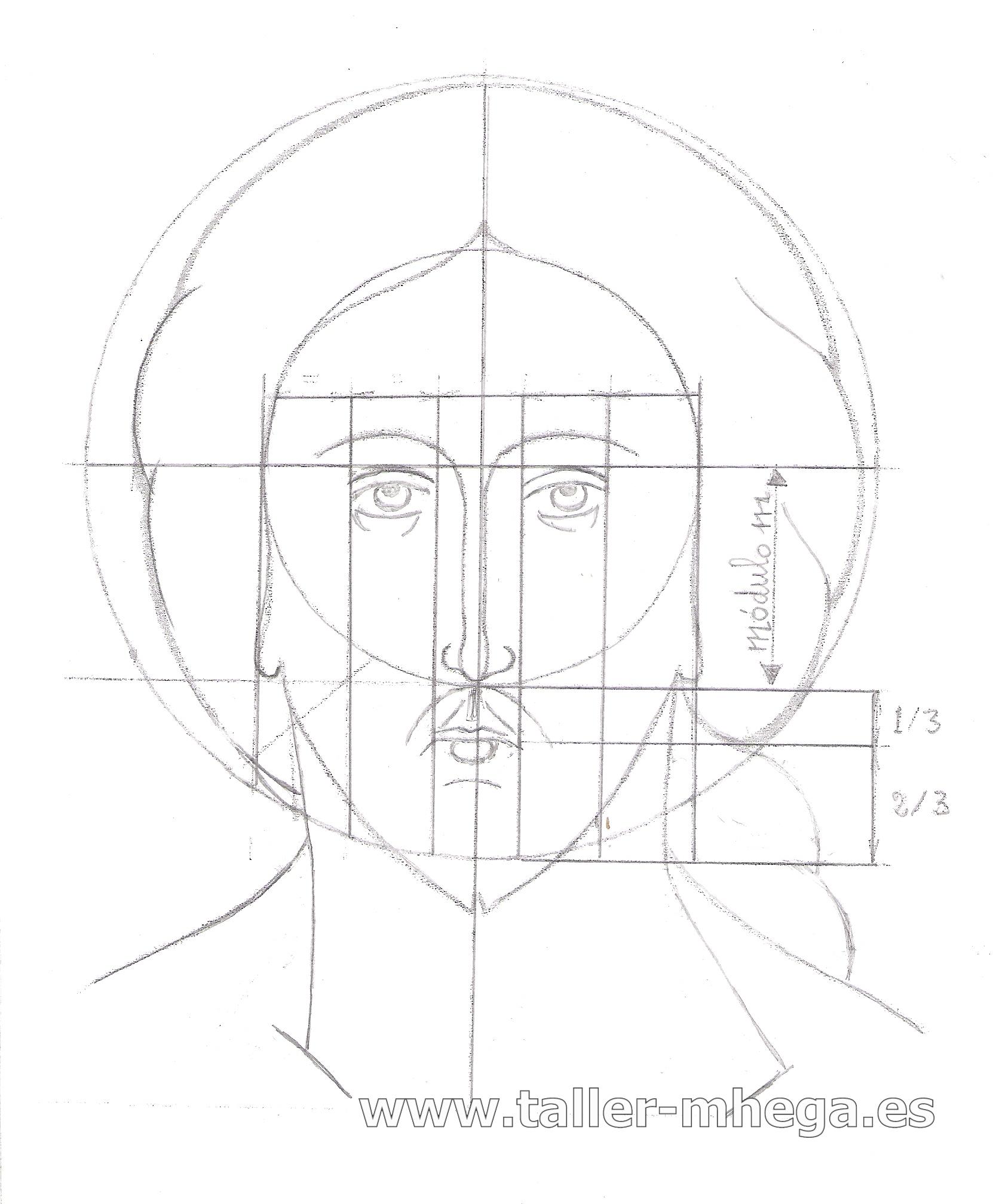 El rostro en cinco partes